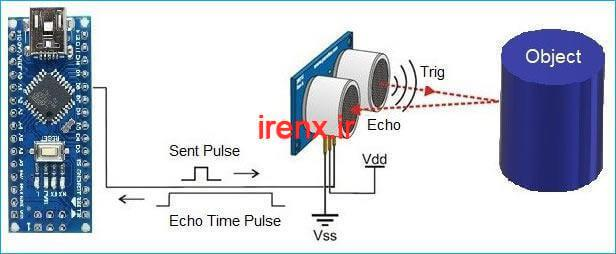 نحوه کار سنسور التراسونیک HC-SR04