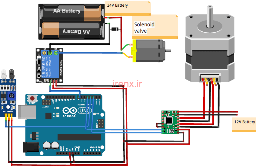 مدار پروژه خط تولید کارخانه با آردوینو