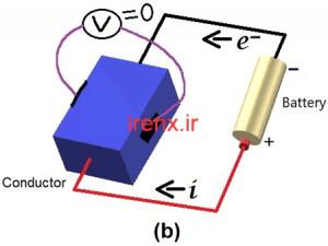 اتصال سنسور اثر هال به میکروکنترلر AVR