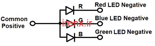 دیتاشیت ال ای دی RGB آند مشترک