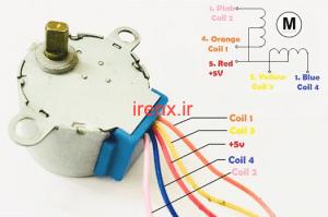 استپر موتور چیست و چگونه کار میکند ؟