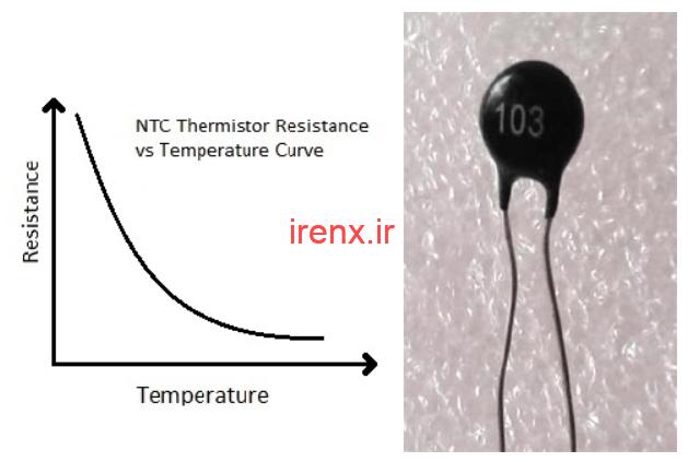 ترمیستور NTC چگونه کار میکند