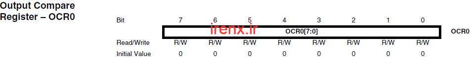 بررسی رجیسترOCR0 : Output Compare Register