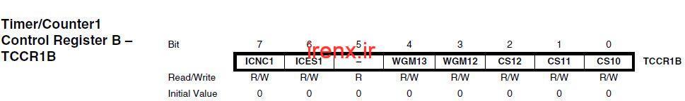 بررسی رجیسترTCCR1B :Timer/Counter1 Control Register B - TCCR1B