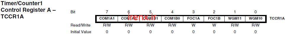 رجیستر TCCR1A :Timer/Counter1 Control Register A - TCCR1A