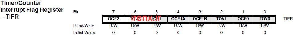 رجیستر TIFR :Timer/Counter Interrupt Flag Register – TIFR