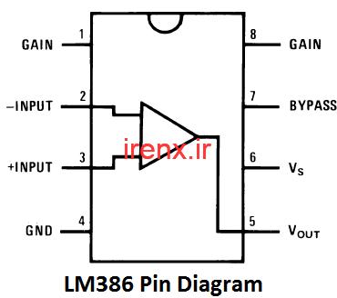 دیتاشیت پین های LM386
