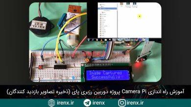 تصویر از آموزش راه اندازی Camera Pi دوربین رزبری پای (ذخیره تصویر افراد)
