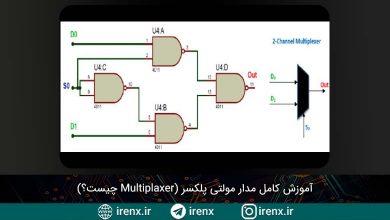 تصویر از آموزش کامل مدار مالتی پلکسر (Multiplaxer چیست؟)