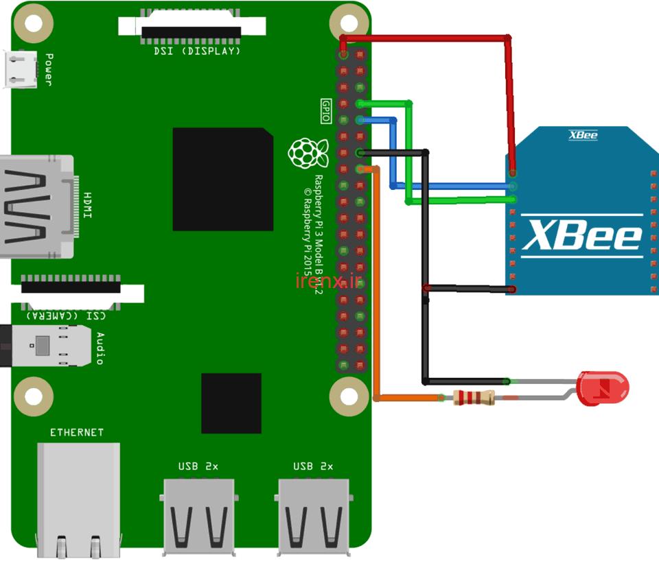 اتصالات ماژول ZigBee با Raspberry PI