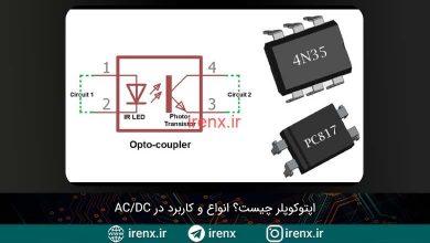 تصویر از اپتوکوپلر چیست؟ انواع اپتوکوپلر و کاربرد در AC/DC