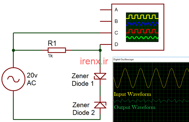 موجهای ایجاد شده از مدار کلیپر دیود Double Zener