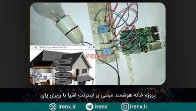 تصویر از پروژه خانه هوشمند مبتنی بر اینترنت اشیا با رزبری پای