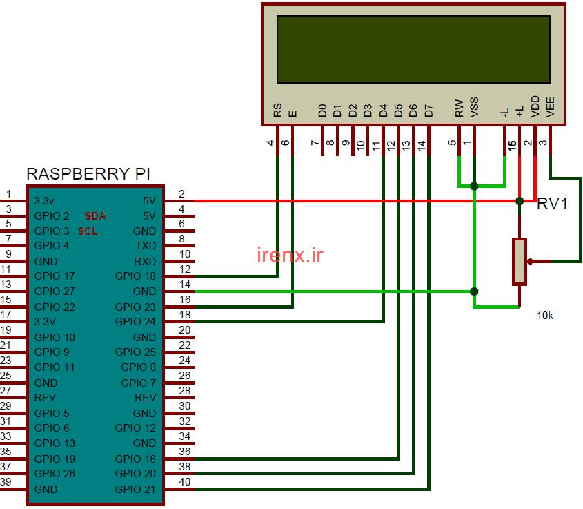 یافتن آدرس آی پی عددی برد Raspberry pi با اسکریپت Python