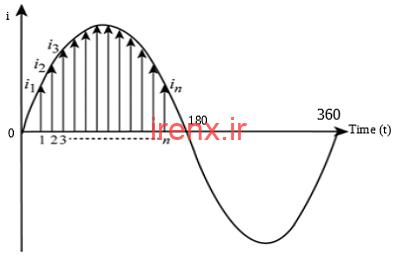 مقدار لحظه ای ولتاژ و جریان
