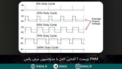 تصویر از PWM چیست ؟ آموزش انواع پالس PWM