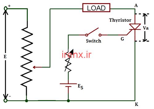 مشخصه های V_I تریستور (SCR)