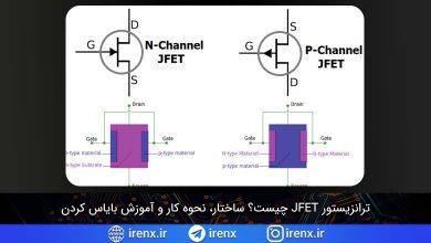 تصویر از ترانزیستور JFET چیست؟ نحوه کار و بایاس ترانزیستور JFET