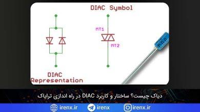 تصویر از دیاک چیست؟ ساختار و کاربرد دیاک برای ترایاک