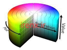 فضای رنگی HSV