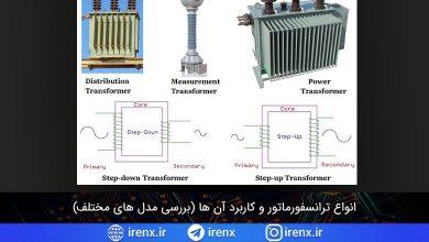 تصویر از انواع ترانسفورماتور و کاربرد آن ها (بررسی ترانس های مختلف)