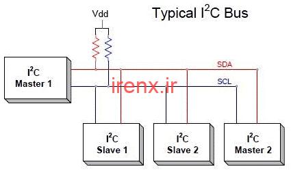 ارتباط سریال I2C
