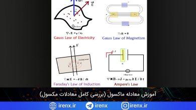 تصویر از آموزش معادله ماکسول (بررسی کامل معادلات ماکسول)