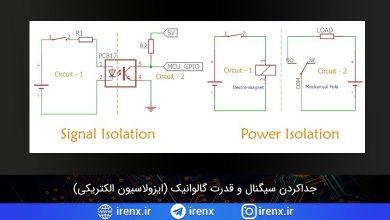 تصویر از ایزولاسیون گالوانیک سیگنال و قدرت (ایزوله الکتریکی)