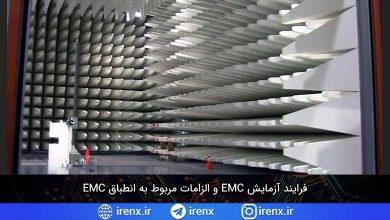 تصویر از فرایند آزمایش EMC و الزامات مربوط به انطباق EMC