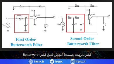 تصویر از فیلتر باترورث چیست؟ آموزش کامل فیلتر های Butterworth