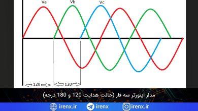 تصویر از مدار اینورتر سه فاز (حالت هدایت 120 و 180 درجه)