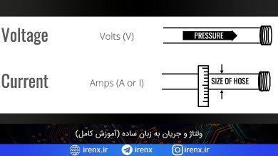 تصویر از ولتاژ و جریان به زبان ساده (آموزش کامل)
