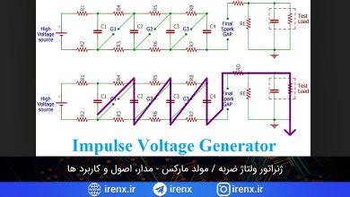 تصویر از ژنراتور ولتاژ ضربه / مولد مارکس – مدار، اصول و کاربرد ها