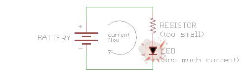 ایجاد اتصال کوتاه و جرقه در مدار