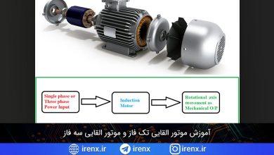 تصویر از آموزش موتور القایی تک فاز و موتور القایی سه فاز