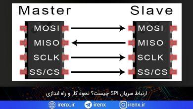 تصویر از ارتباط SPI چیست؟ نحوه کار ارتباط سریال SPI