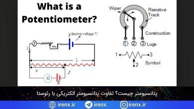 تصویر از پتانسیومتر چیست؟ تفاوت پتانسیومتر الکتریکی با رئوستا