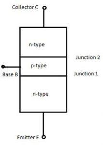 ساختار ترانزیستور NPN