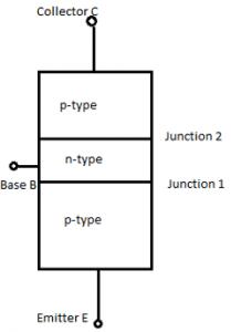 ساختار ترانزیستور PNP