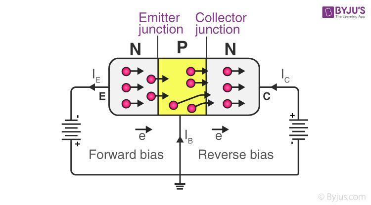 عملکرد ترانزیستور NPN