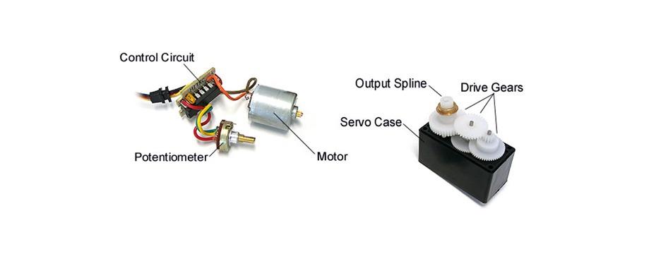 طرز کار سروو موتور چیست؟