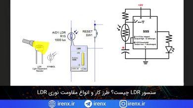 تصویر از سنسور LDR چیست؟ طرز کار و انواع مقاومت نوری LDR