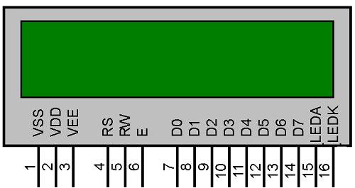 ال سی دی کاراکتری 16 در 2 چگونه کار میکند