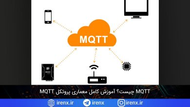 تصویر از MQTT چیست؟ آموزش کامل معماری پروتکل MQTT