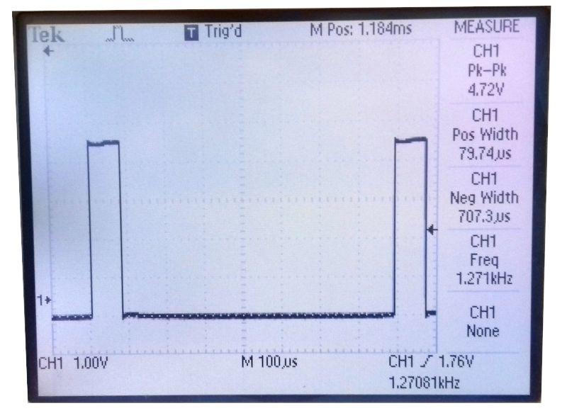 اندازه گیری چرخه وظیفه با اسیلوسکوپ