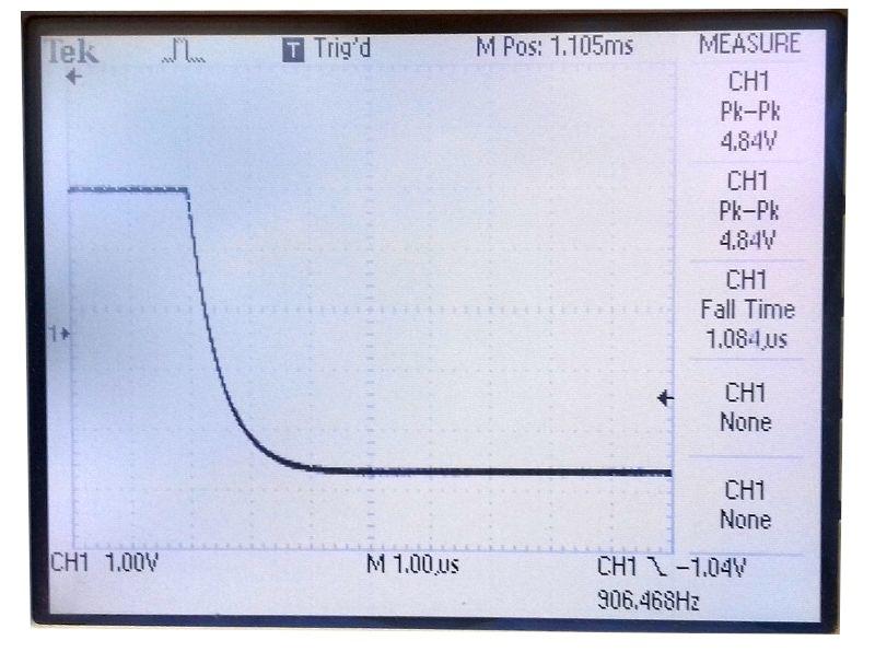 زمان پایین آمدن سیگنال در اسیلوسکوپ